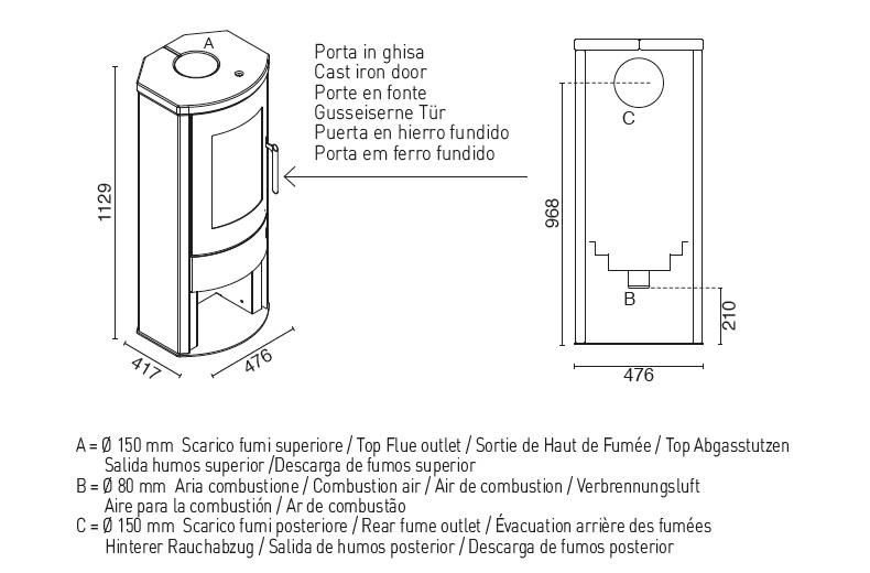 Normativa salida de humos awesome tubos de salida de - Salida de humos cocina normativa ...