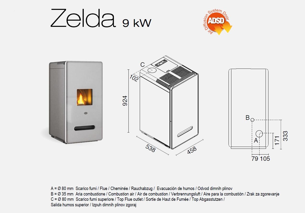 zelda protection electrique. Black Bedroom Furniture Sets. Home Design Ideas